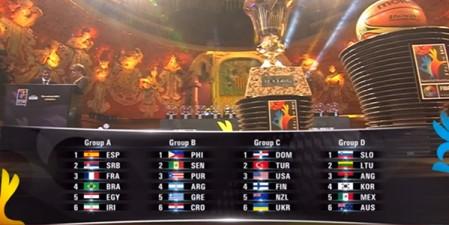 FIBA Basketball World Cup - Screenshot Youtube